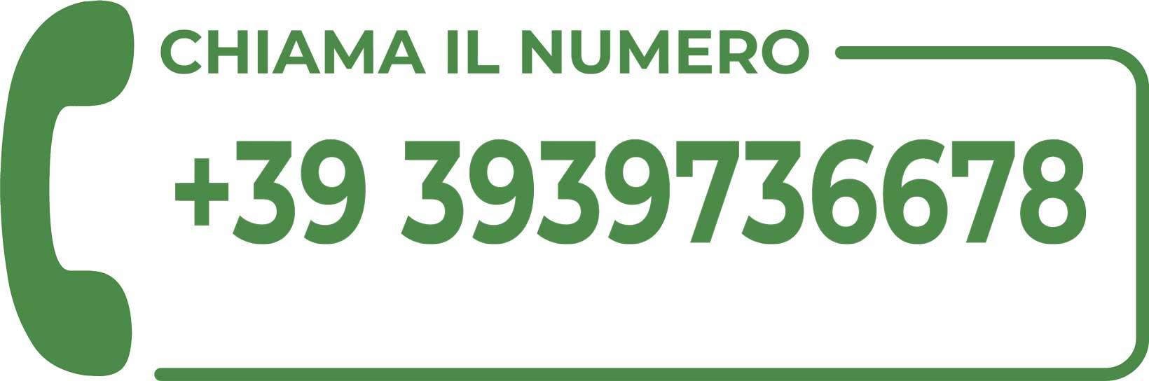 Corsi di Kitesurf Roma Contatti